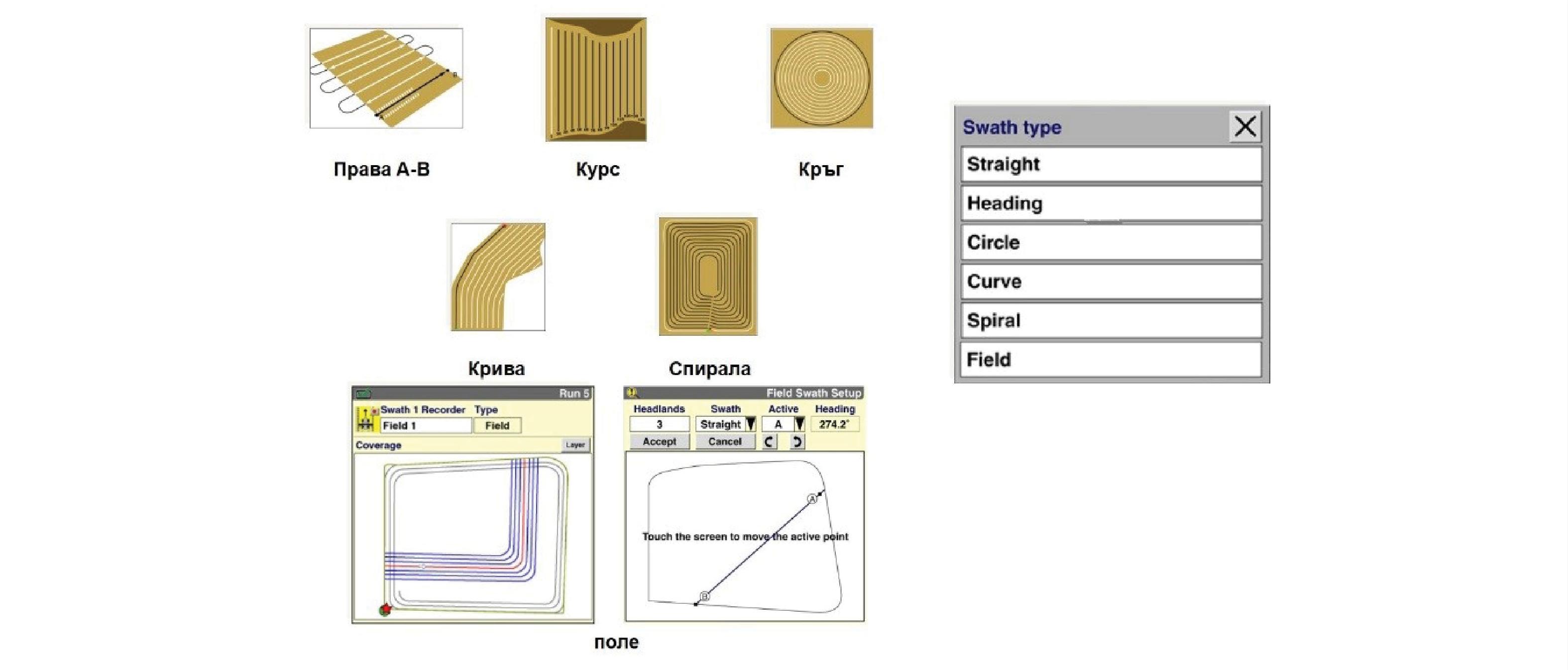 AFS-accuguide-presizion-farming-table